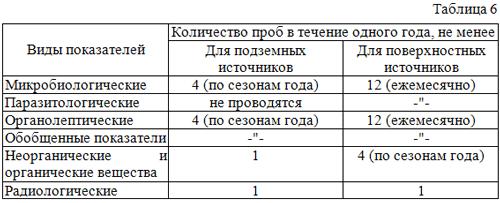 Изменения в Законе о недрах 2015